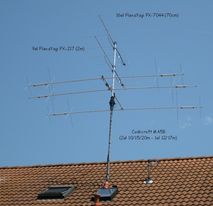 Current antennas from DL4FCH (since 2009)